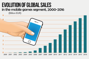 mobileGamesGrowth